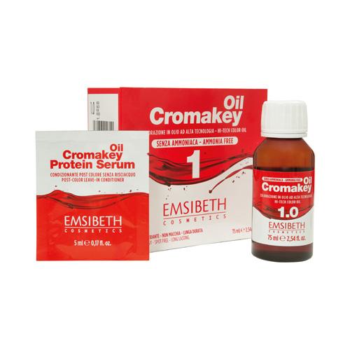 CROMAKEY - OIL